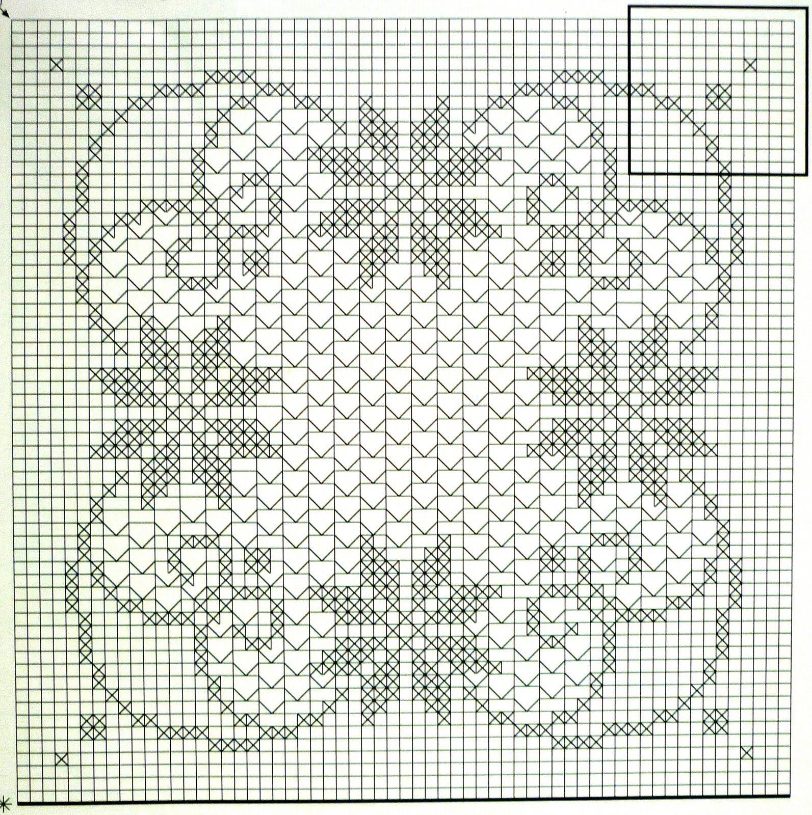 crochet em revista   Caminhos de Mesa de Crochê   Pinterest ...