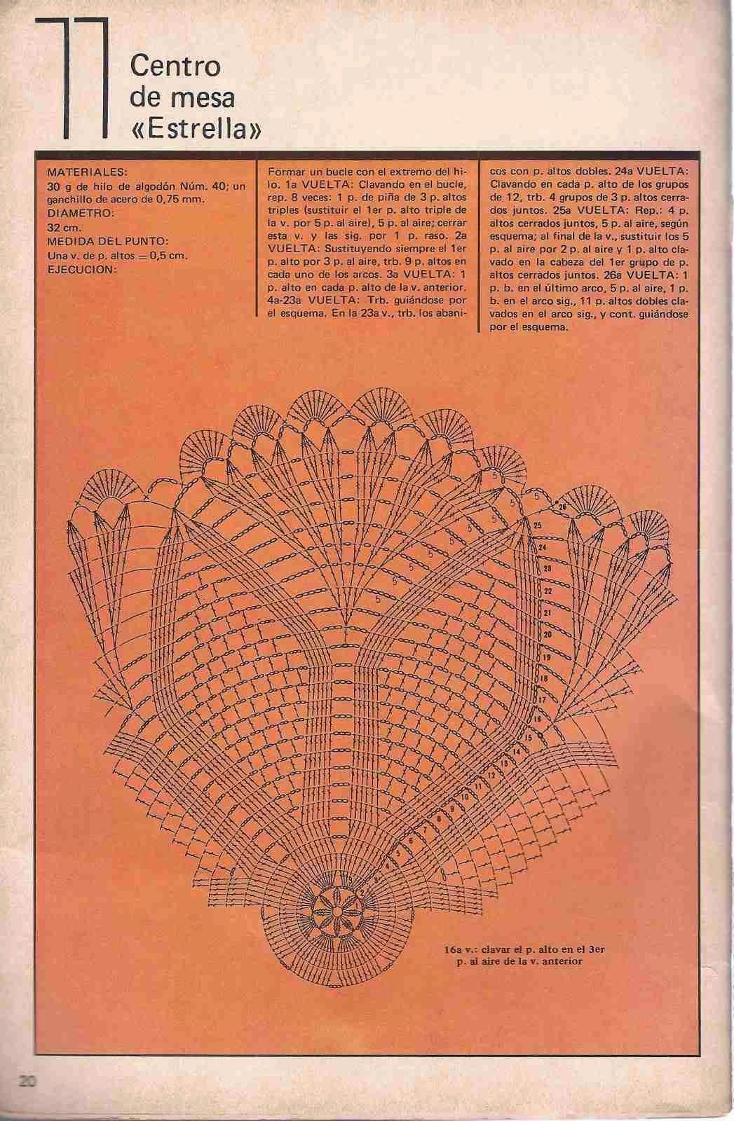 Patrón de centro de mesa | tapetes de crochet | Pinterest | Centros ...