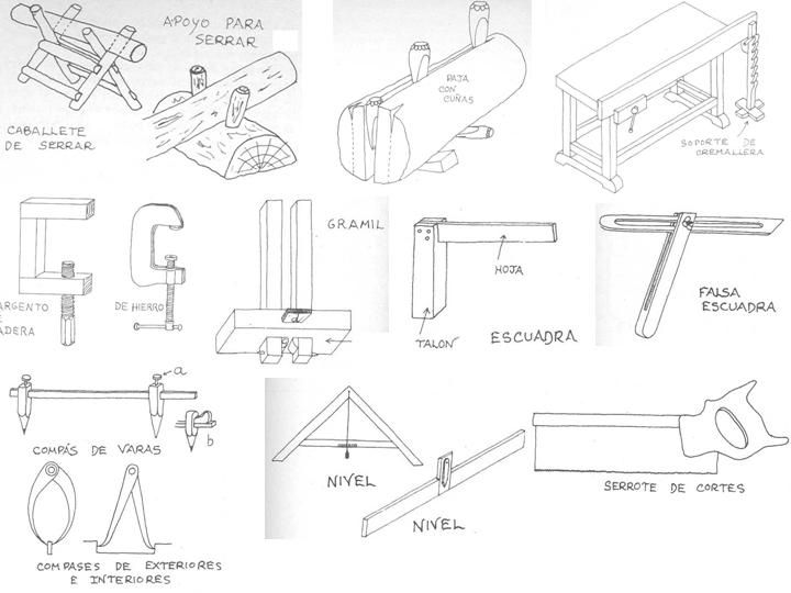 Herramientas de carpintero para colorear - Imagui   Educación ...