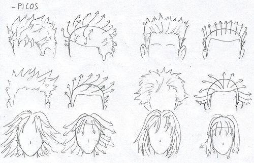 Pin De Carlos Jose En Estilos De Pelo En El Anime Como Dibujar Ojos Anime Como Dibujar Animes Dibujar Cabello