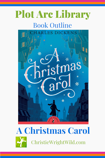 Plot Summary of Charles Dickens's A Christmas Carol (With images) | Book outline, Traditional ...