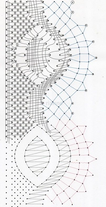 Het laatste nieuwe partroon - Kant met naald (en) de klos! #patronsendentelle