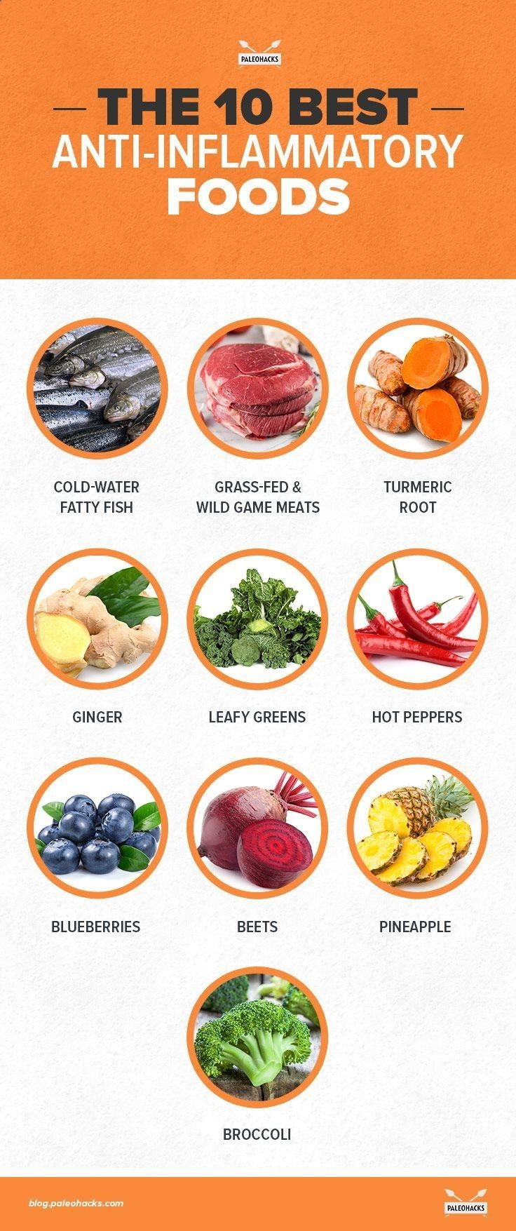 The 10 Best Anti-Inflammatory Foods For Your Body