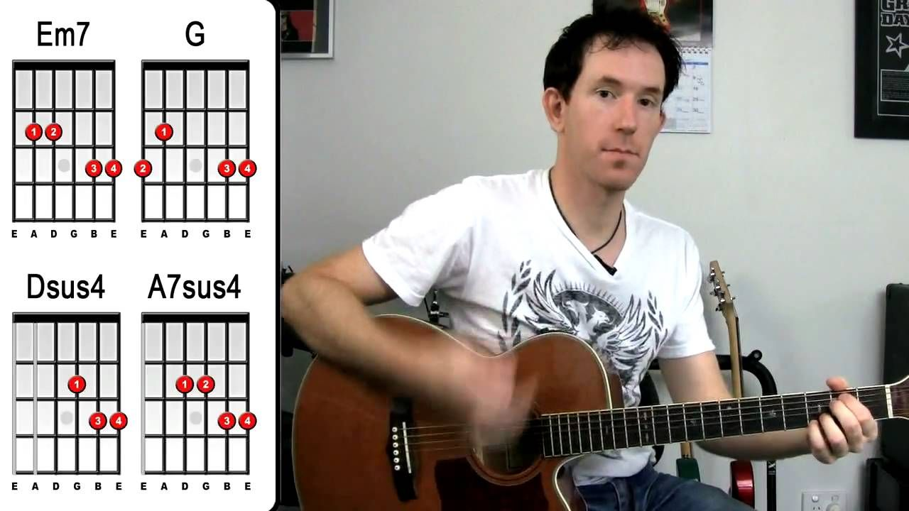 Wonderwall By Oasis Acoustic Guitar Lesson How To Play