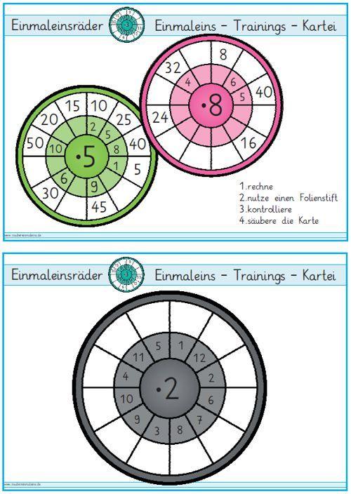 einmaleins r der zaubereinmaleins designblog fun math mathe unterrichten nachhilfe. Black Bedroom Furniture Sets. Home Design Ideas