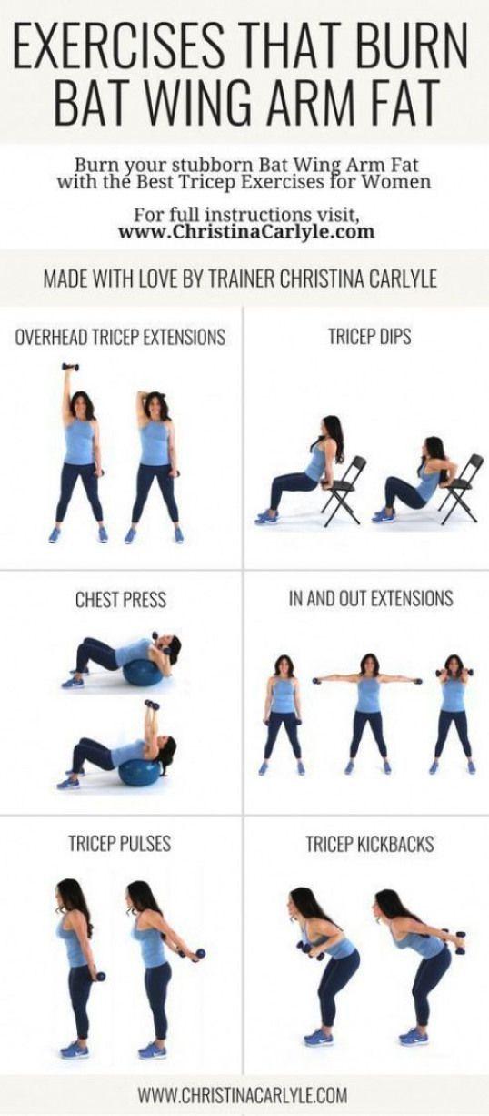 Photo of Übungen für Bat Wing Arm Fat | Beste Trizeps-Übungen für Frauen | Heimtraining … – Sport und Frauen