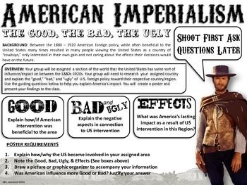 American Imperialism Introduction Lecture & Timeline Activity ...