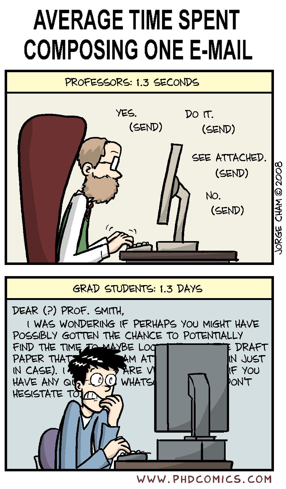 Average time to complete phd thesis