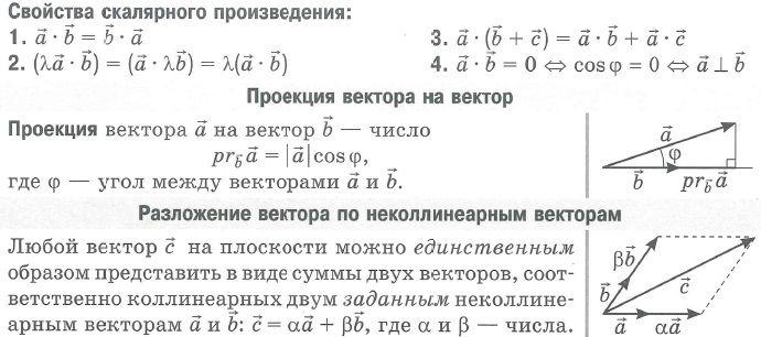 Коллинеарность векторов решение задач задачи линейного программирования примеры решения двойственной задачи