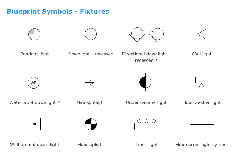 Uplight Symbol Google Search Blueprint Symbols Lighting Design Downlights