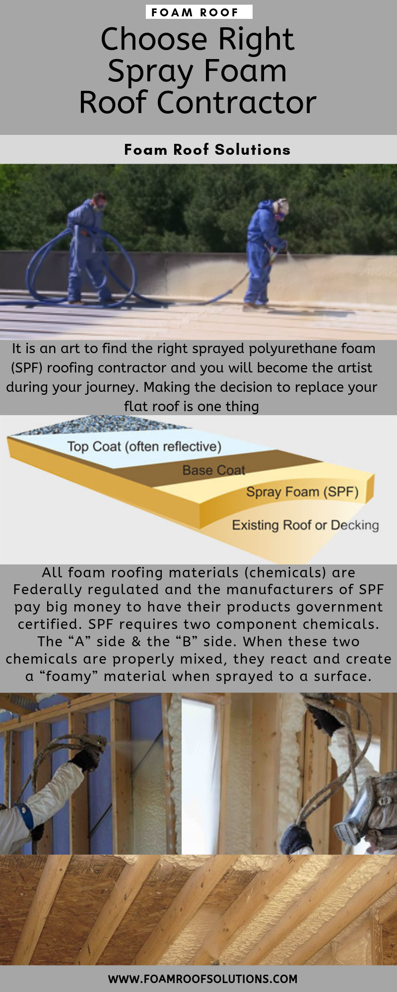 Yes Believe It Or Not It Is An Art To Find The Right Sprayed Polyurethane Foam Spf Roofing Contractor A Spray Foam Roofing Foam Roofing Roofing Contractors