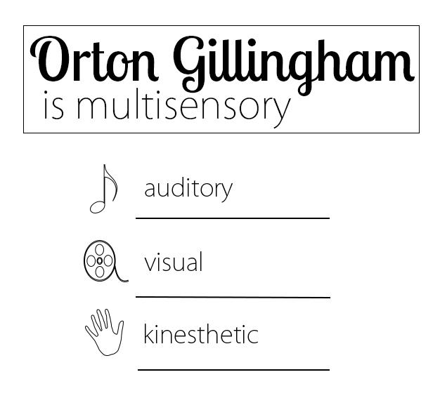 We Have Been Using Ortongillingham Lessonplans To Teach Children