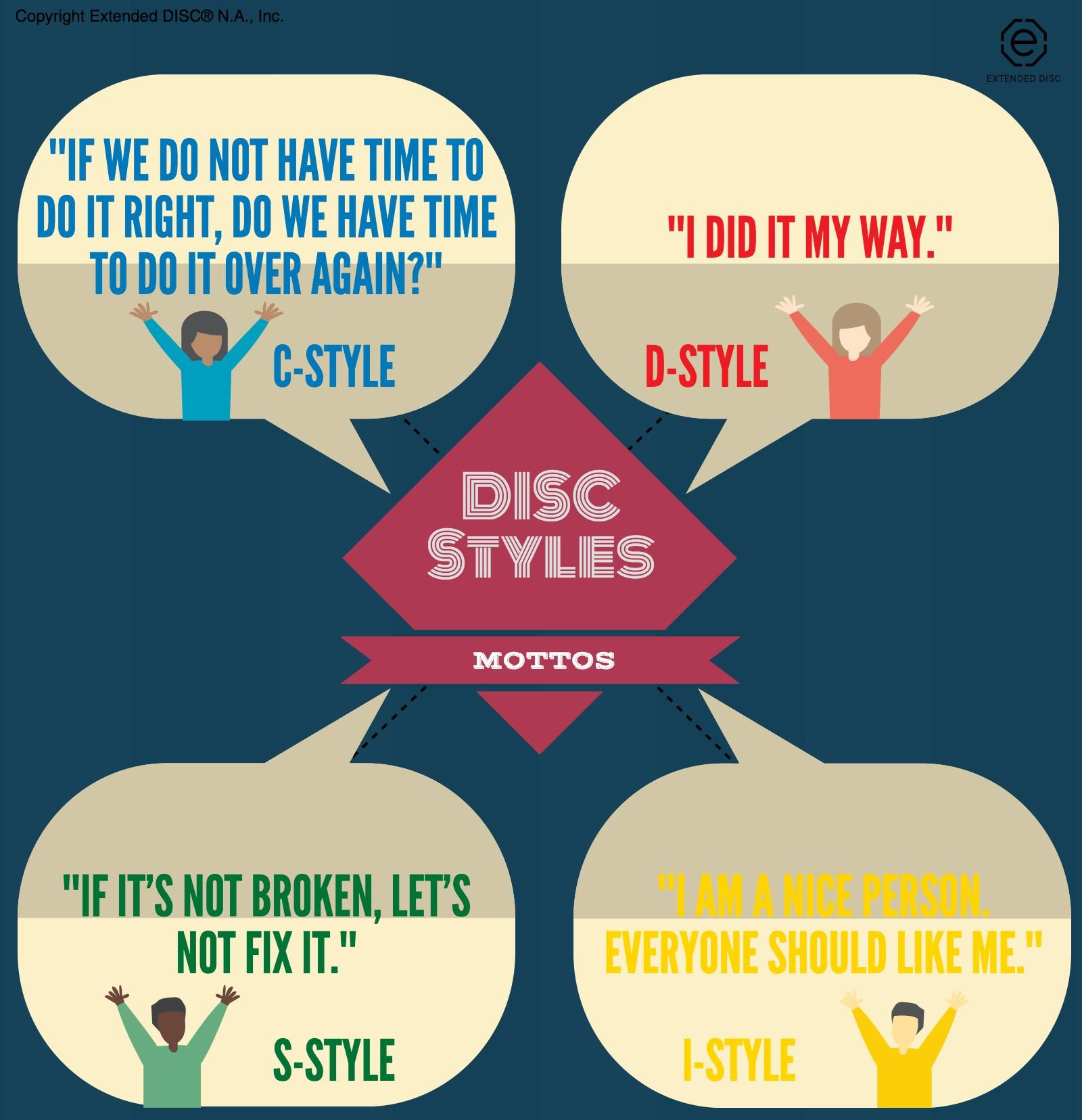Disc Styles And Their Mottos Visit Extendeddisc