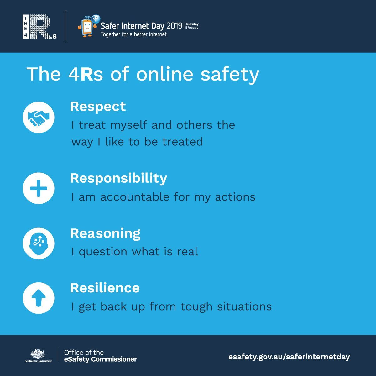 Respect Responsibility Reasoning Resilience The 4rs Of Online Safety Together For A Better Internet Saferine Online Safety Safe Internet No Response