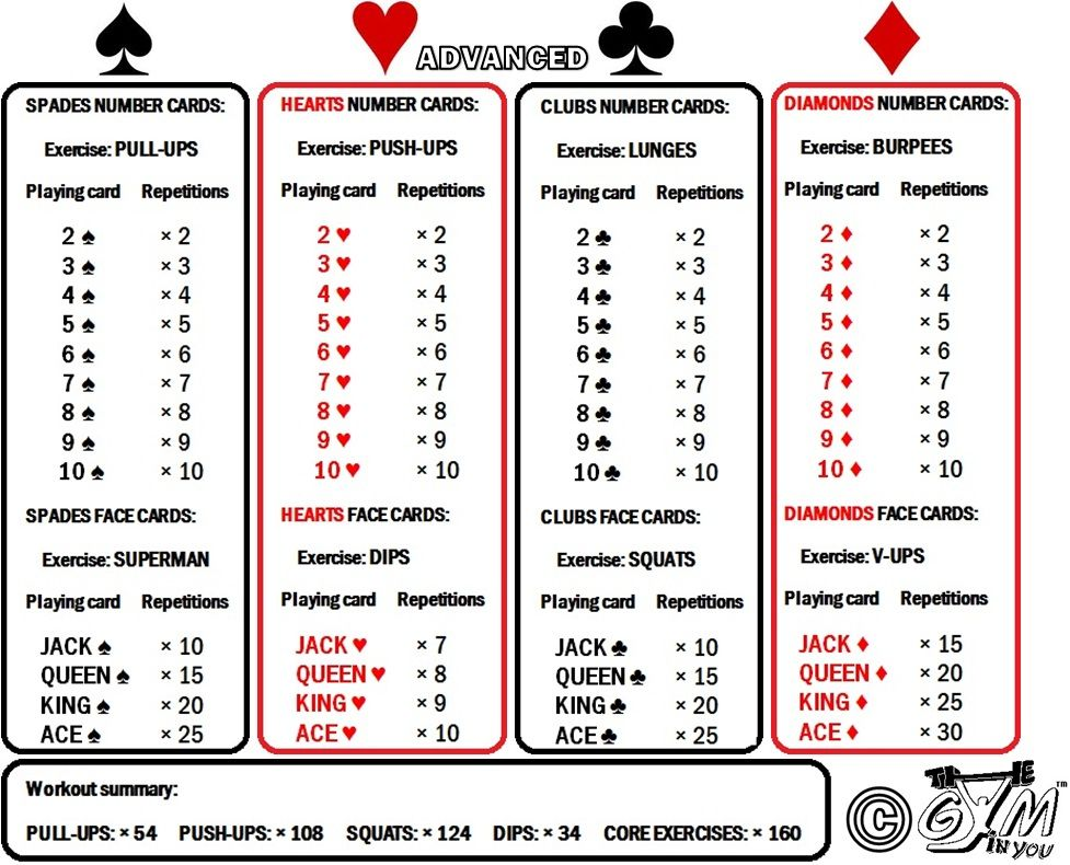 Deck of cards workout the gym in you