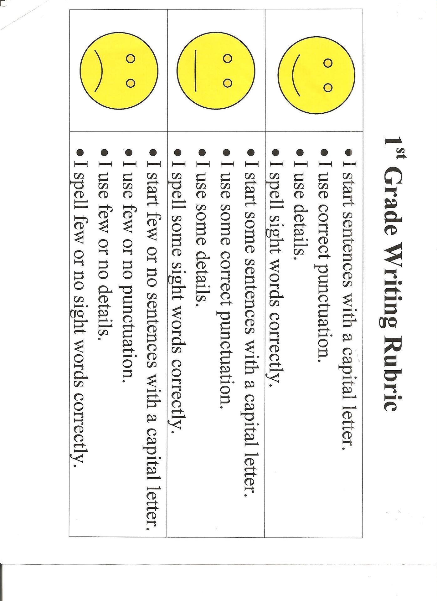 Self Assessment Rubrics For First Grade