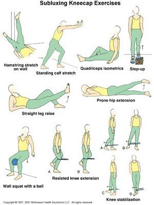 Pro Motion Rehab And Wellness Center Murphy Nc 828 837 0400 Https Www Promotionrehab Com Physical Therapy Exercises Physical Therapy Knee Exercises