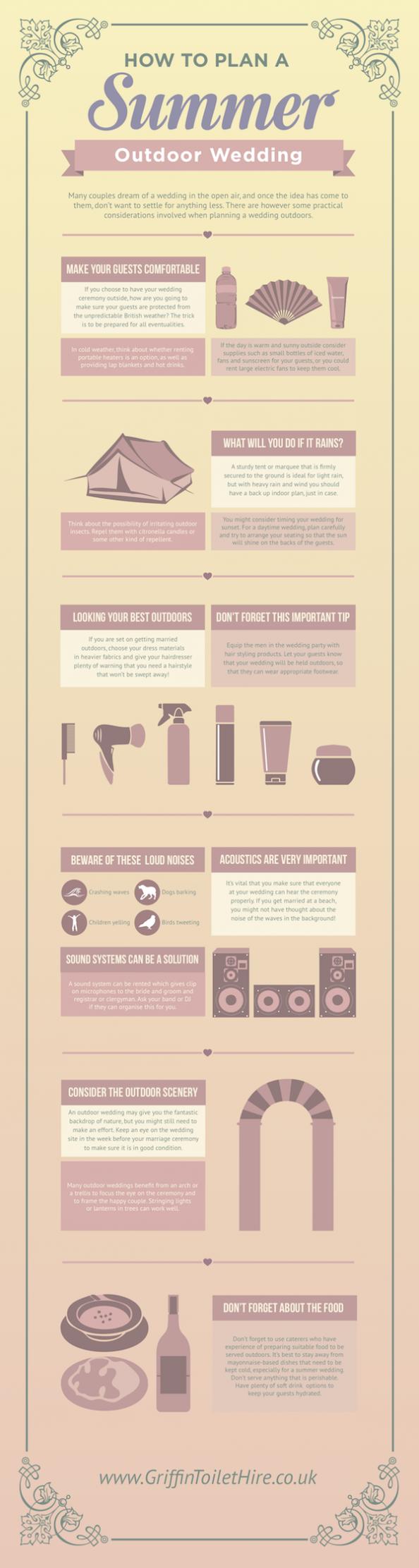 wedding planning infographic