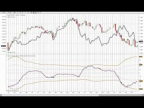 Spread trading forex spiegazione