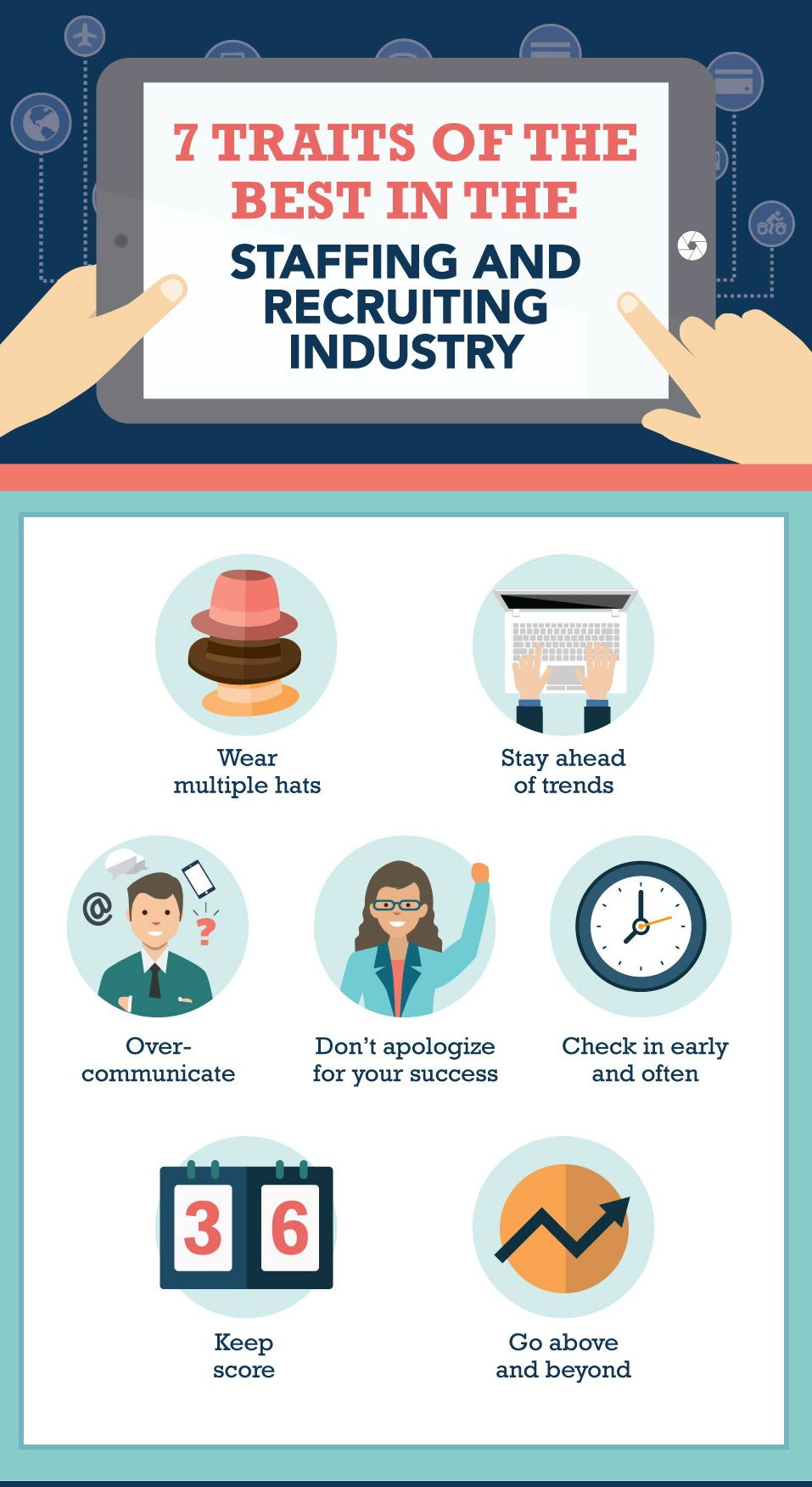 7 Traits Of The Best In The Staffing And Recruiting Industry Hr Hrtech Recruitment Recruiting Staf Staffing Agency Staffing Company Recruitment Marketing