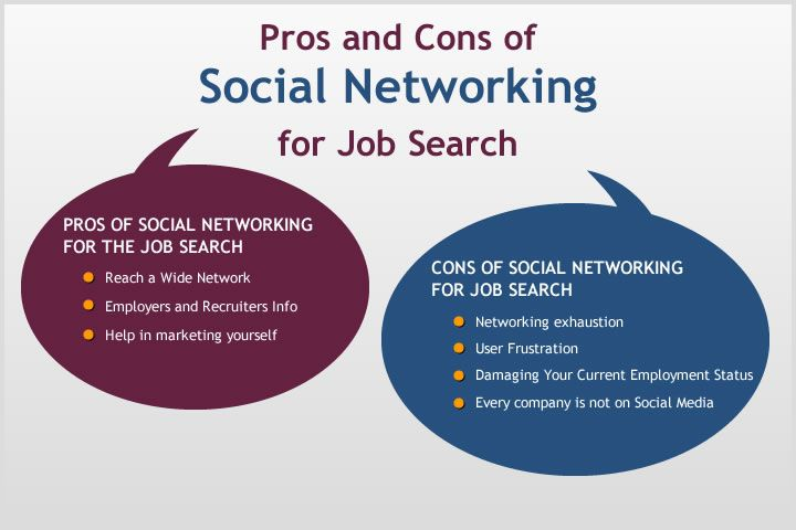 Pros And Cons Of Social Networking For Job Search  Job Search