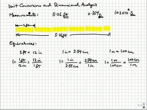 Chemistry Basics Unit Conversion And Dimensional Analysis Dimensional Analysis Nursing Calculations Chemistry Help Dimensional analysis worksheet chemistry