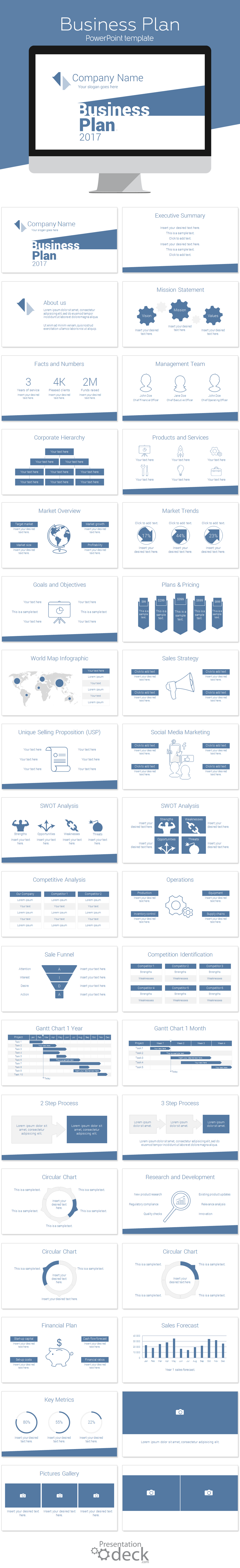 Minimal Business Plan PowerPoint Template   Business planning ...