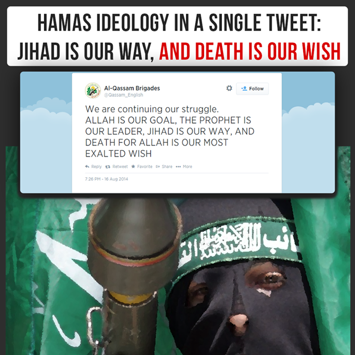 Hamas Ideology in a single tweet: Jihad is our way, and death is our wish.
