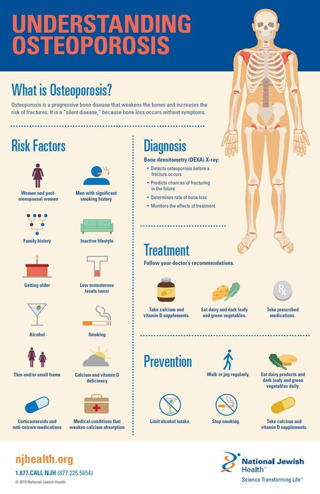 Dr oz weight loss pill