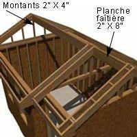 Construire une remise de jardin cabane pinterest cabanon abri de jardin et cabane - Plan cabanon de jardin ...