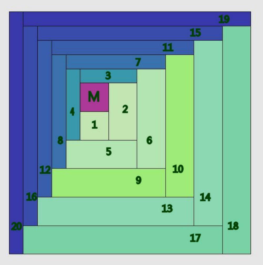 Anleitung: Blockhausmuster in verschiedenen Variationen » BERNINA Blog #jellyrollquilts