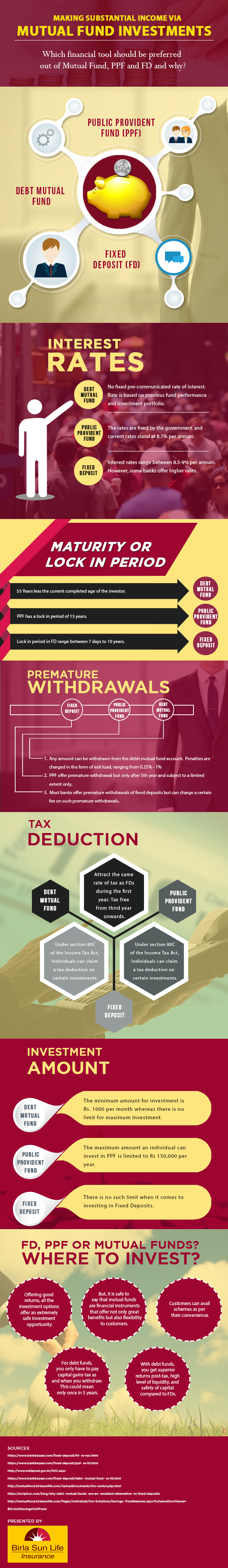 Pin by Preeti Kapoor on Insurance | Insurance industry ...