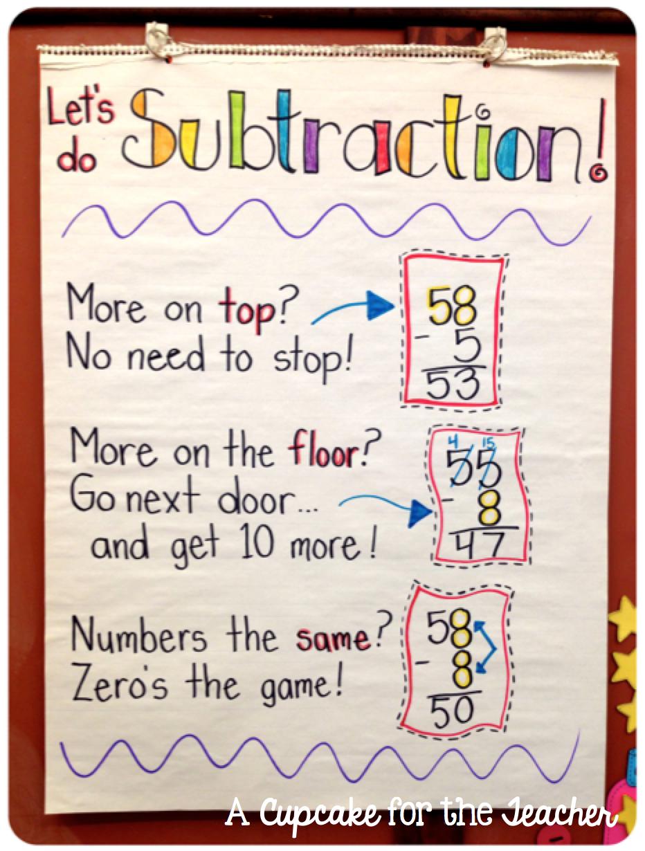 worksheet Subtraction Chart anchor chart eye candy a cupcake for the teacher school stuff teacher