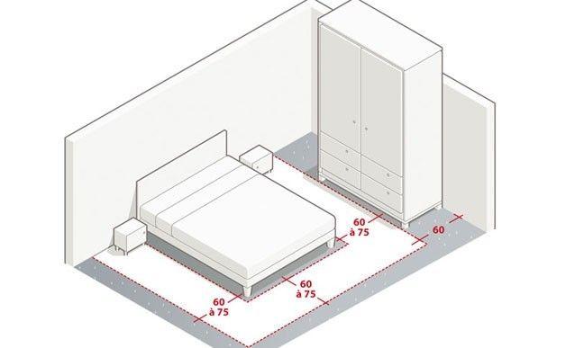 amnager lespace dune chambre lit bureauchambre parentschambre - Espace Bureau Dans Chambre Parentale