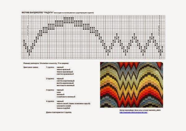 401552-1b6b9-82775526-m750x740-uc3f9d.jpg (600×424)