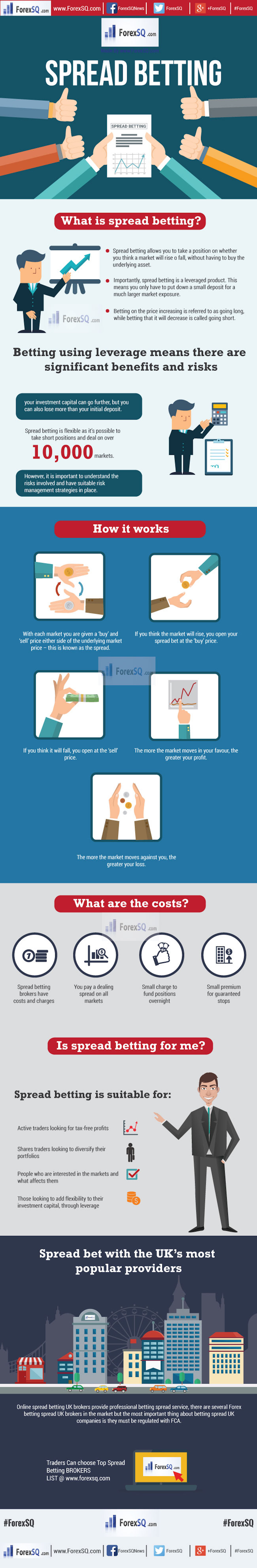 Safe Trader App Review Infographic Forex Trading Strategies
