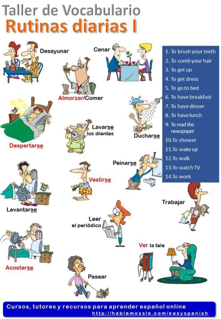 Daily Routines In Spanish Rutinas Diarias Spanish Vocabulary A1 Learning Spanish Vocabulary Spanish Vocabulary Learning Spanish