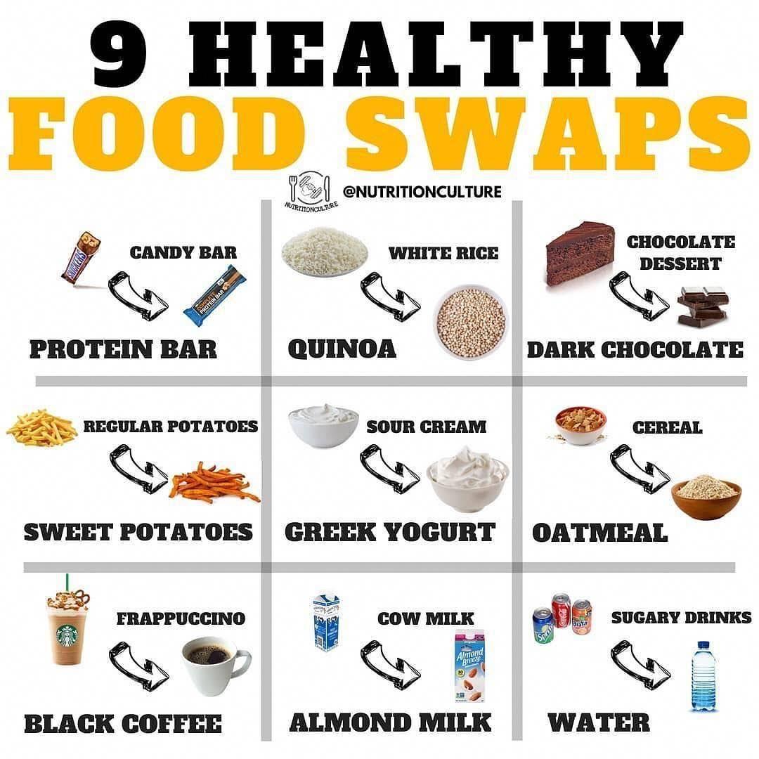 Dark chocolate nutrition foodnutritionchart healthy