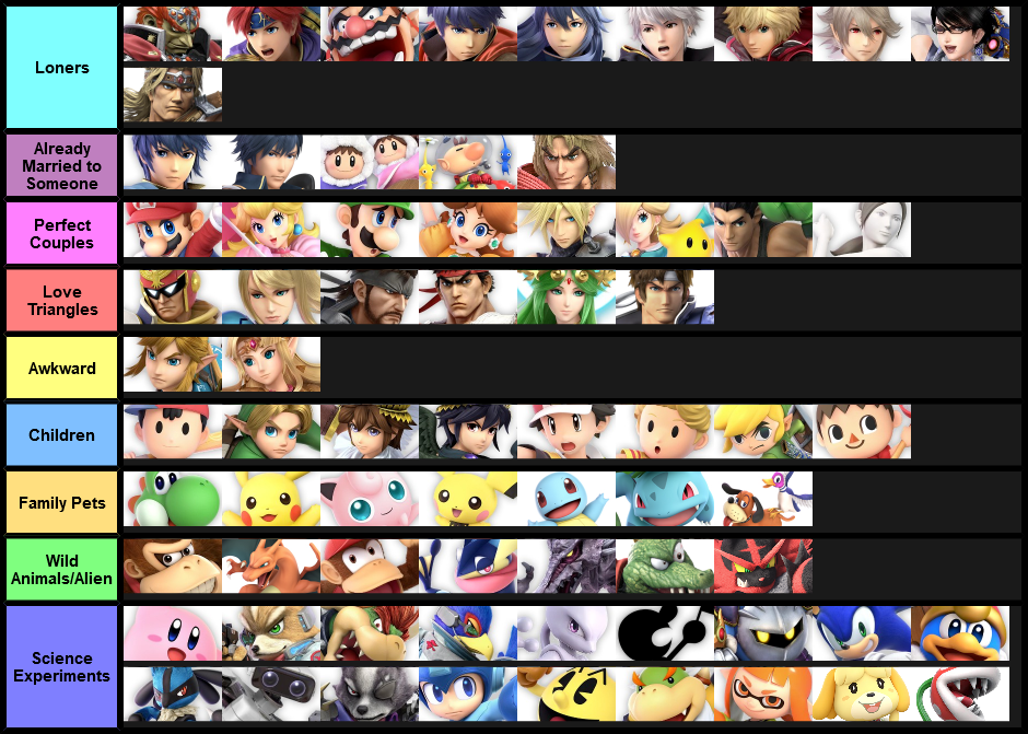 Tier List If These Fighters Were In The Real World Smash Ultimate Tier Lists Smash Bros Funny Smash Bros Super Smash Bros Memes