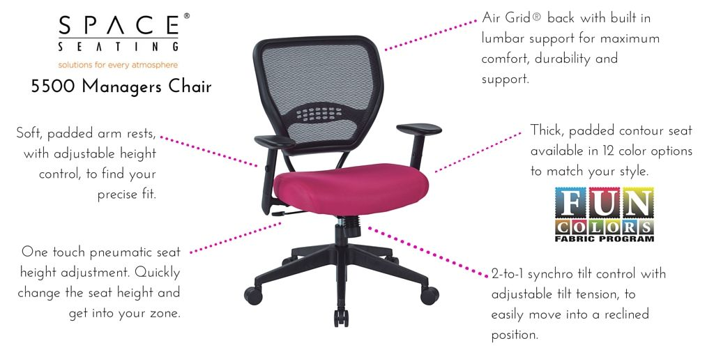 infographic ever wondered what all those gizmos are on your office