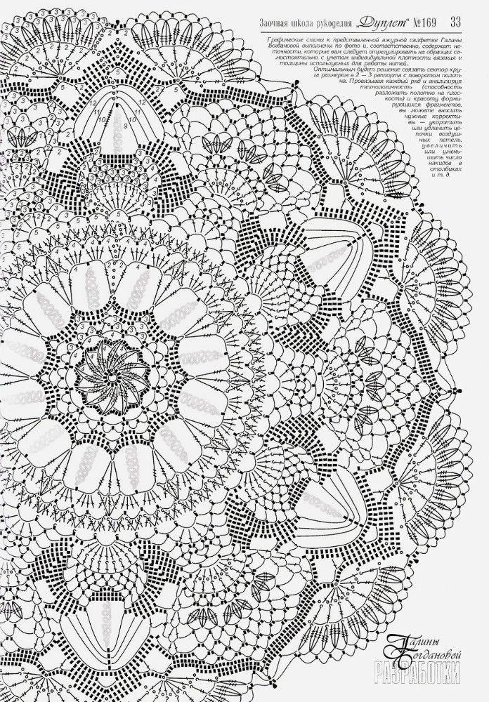 Patricia schema | Doily patterns | Pinterest | Carpeta, Mantel y Tejido