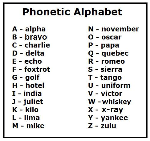 R Simple Phonetic Letter