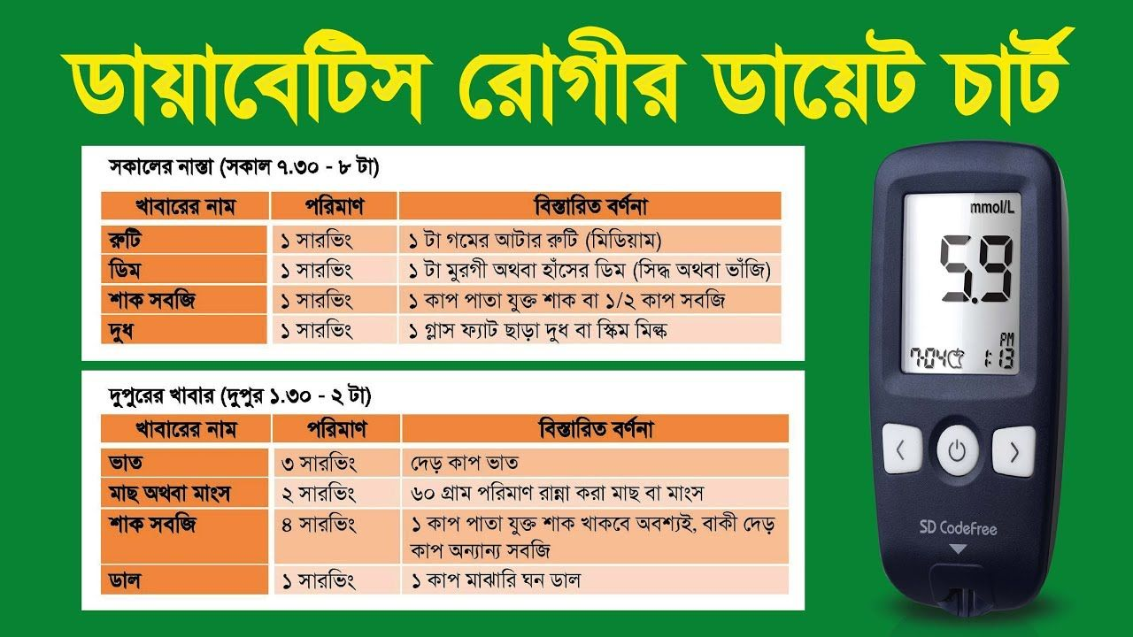 Diabetes Patient Diet Chart In Bengali