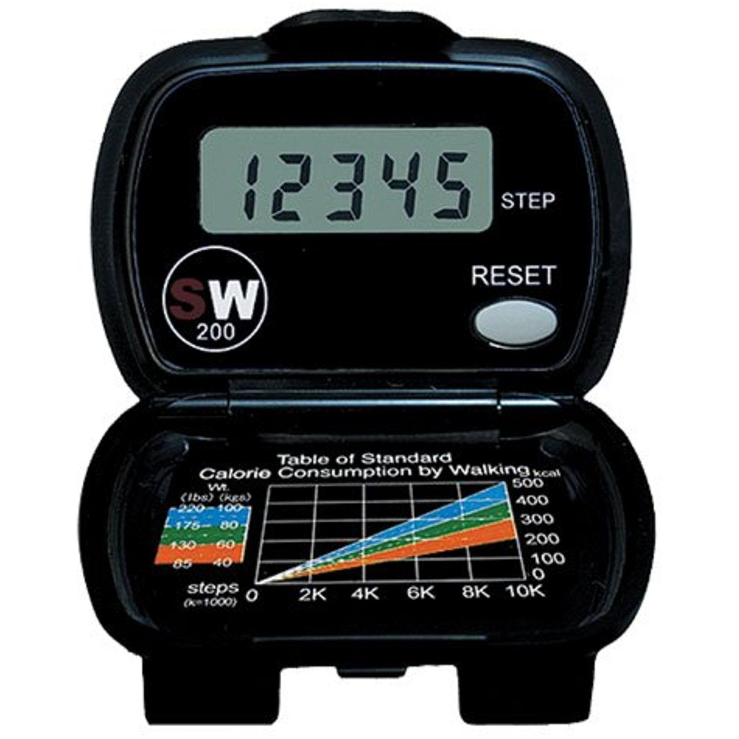 Fit Solutions SW200 Yamax Digiwalker Pedometer * To view