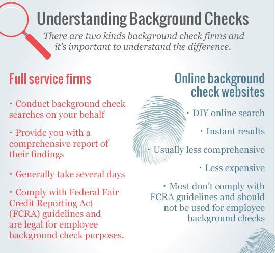 The Best Background Check Companies Of 2020 (With Images