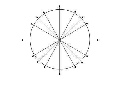 Unit Circle Blank 12 Sectors Interactive Classroom Circle The Unit