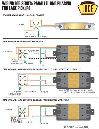 guitar wiring 103 guitar image wiring diagram guitar wiring 102 guitar auto wiring diagram schematic on guitar wiring 103