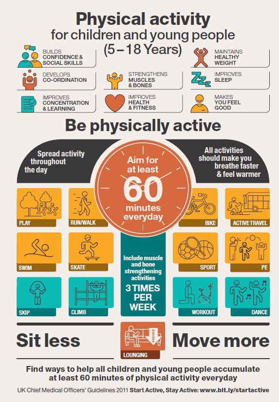 This Report Emphasises The Importance Of Physical Activity For
