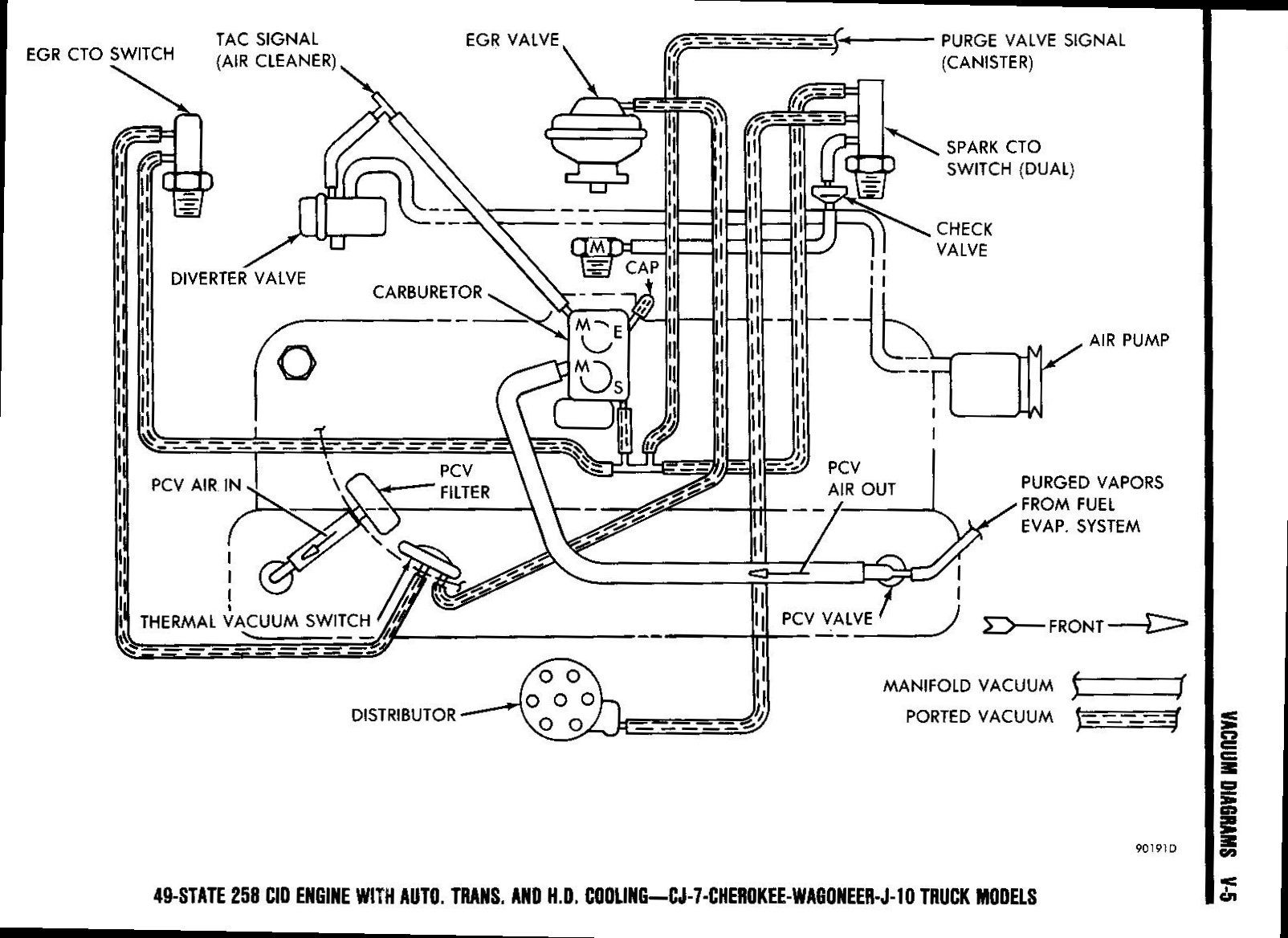 hight resolution of cj5 258 vacuum diagram jeepforum com jeep pinterest jeep rh pinterest com chevy 305 vacuum line diagram ford vacuum hose diagram