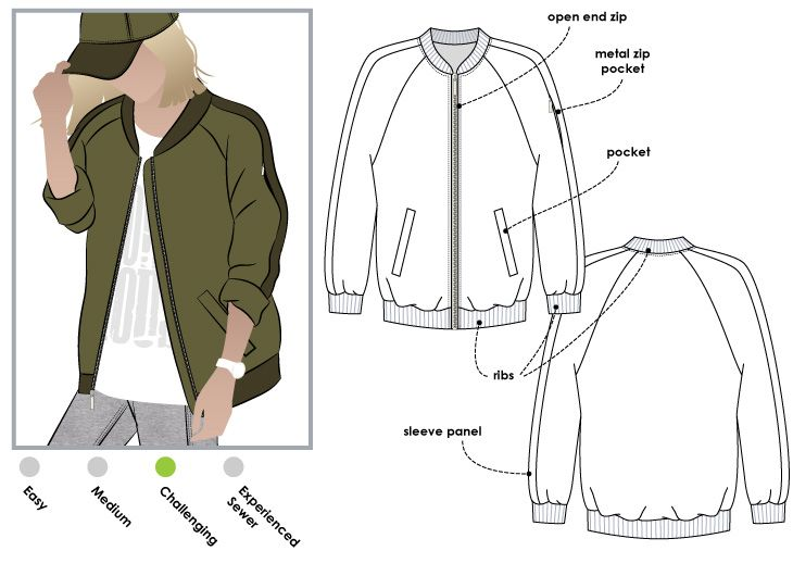Bobbi Bomber Patterned Bomber Jacket Jacket Pattern Sewing